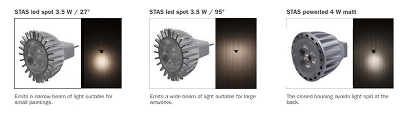 STAS spots led