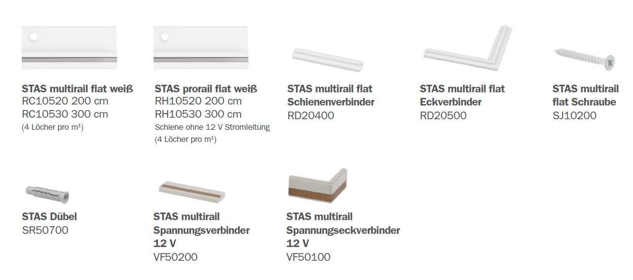 STAS Multirail Flat Teile