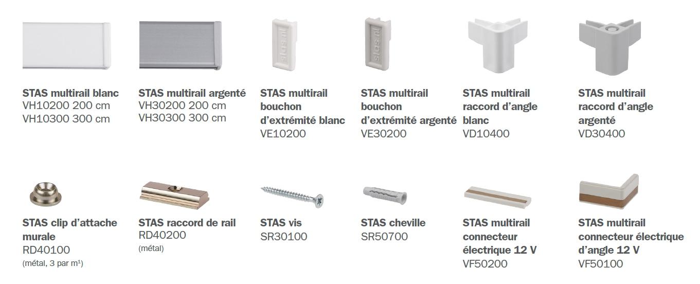 STAS multirail éléments