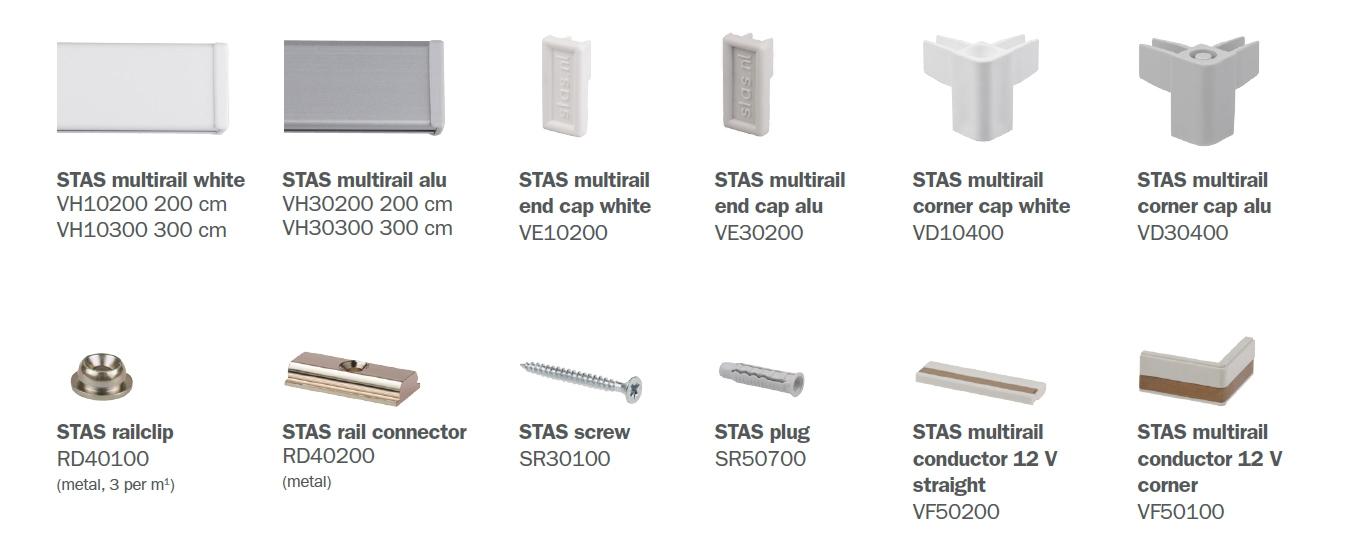 STAS multirail componenti
